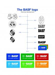 BASF Logo tarihi